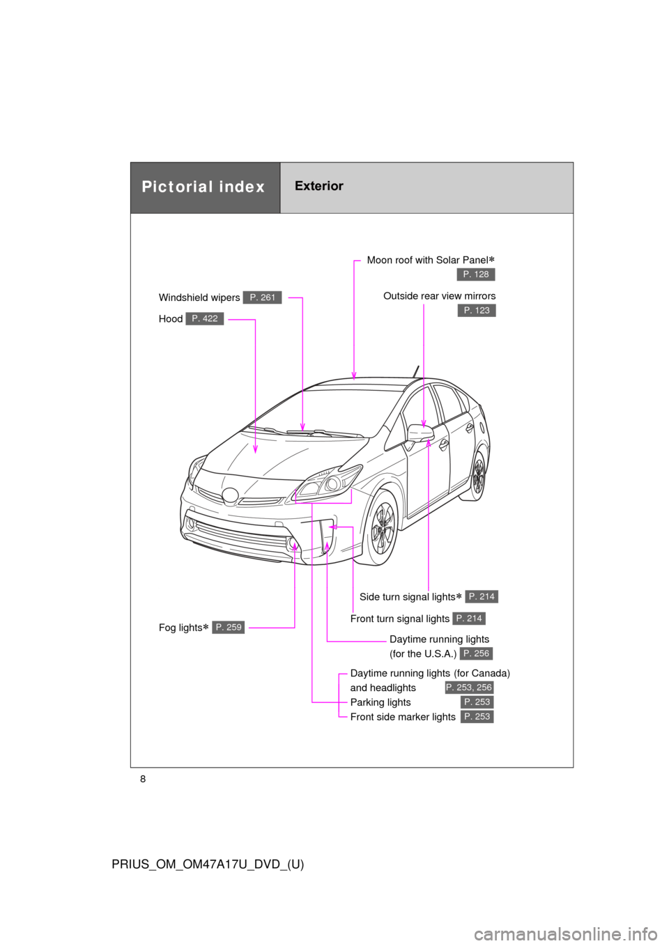 TOYOTA PRIUS 2015 4.G Owners Manual