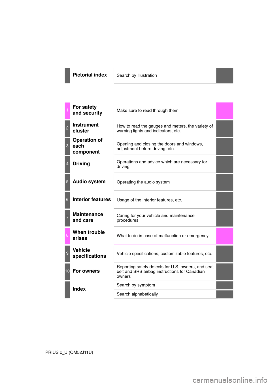 TOYOTA PRIUS C 2017 NHP10 / 1.G Workshop Manual (596 Pages)