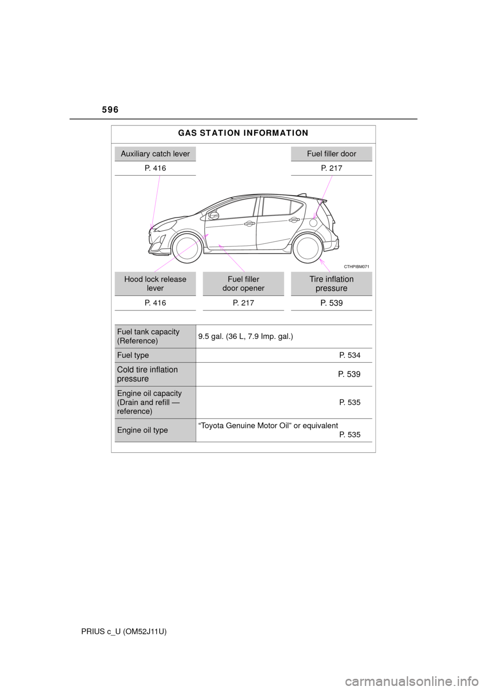medium resolution of toyota prius c 2017 nhp10 1 g owners manual page 596