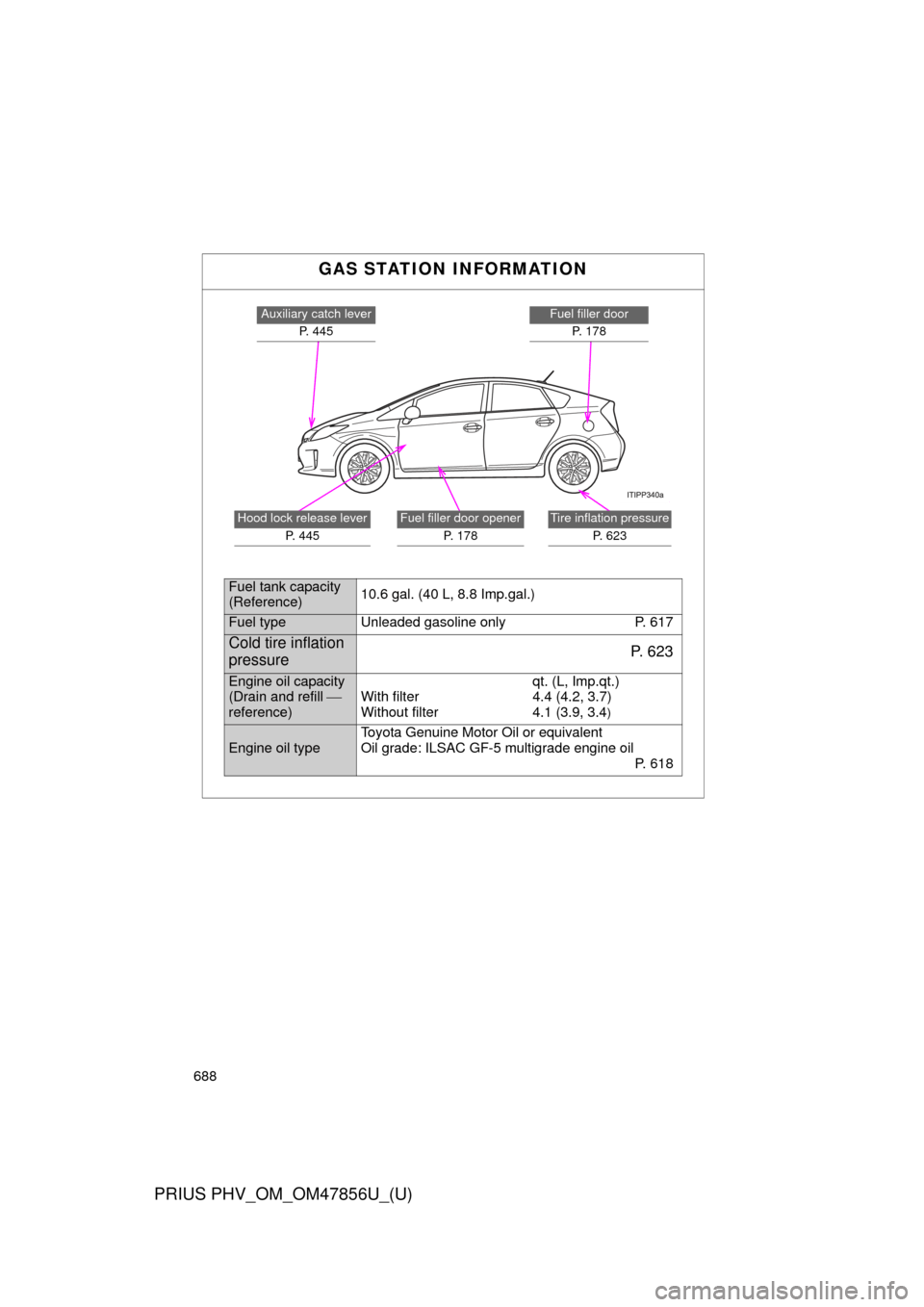 TOYOTA PRIUS PLUG-IN HYBRID 2014 1.G Owners Manual