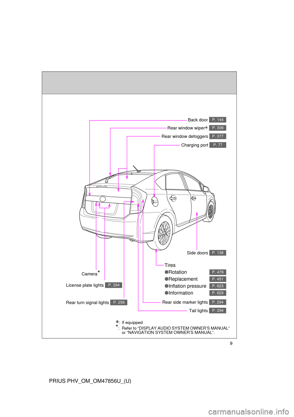 TOYOTA PRIUS PLUG-IN HYBRID 2014 1.G Owners Manual (688 Pages)