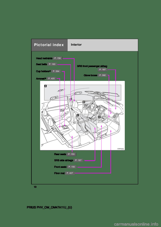 TOYOTA PRIUS PLUG-IN HYBRID 2015 1.G Owners Manual