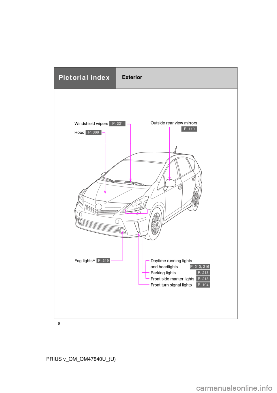 TOYOTA PRIUS V 2014 ZVW40 / 1.G Owners Manual (568 Pages)