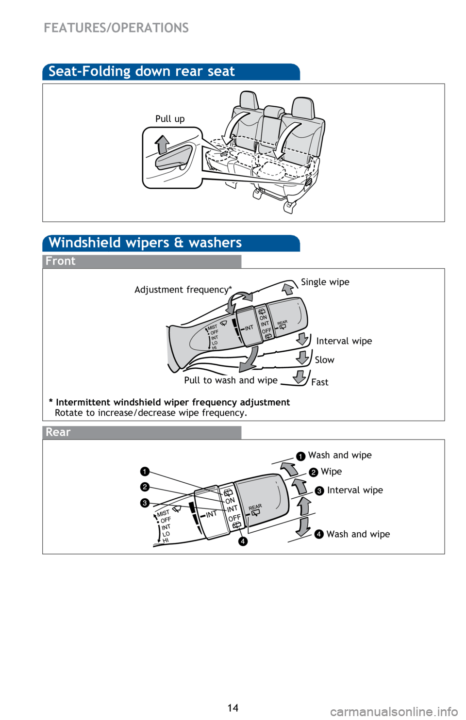 TOYOTA PRIUS V 2014 ZVW40 / 1.G Quick Reference Guide