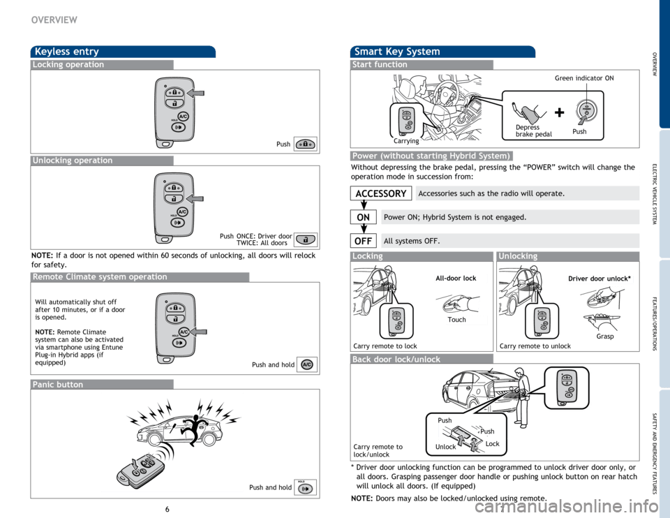 TOYOTA PRIUS V 2015 ZVW40 / 1.G Quick Reference Guide