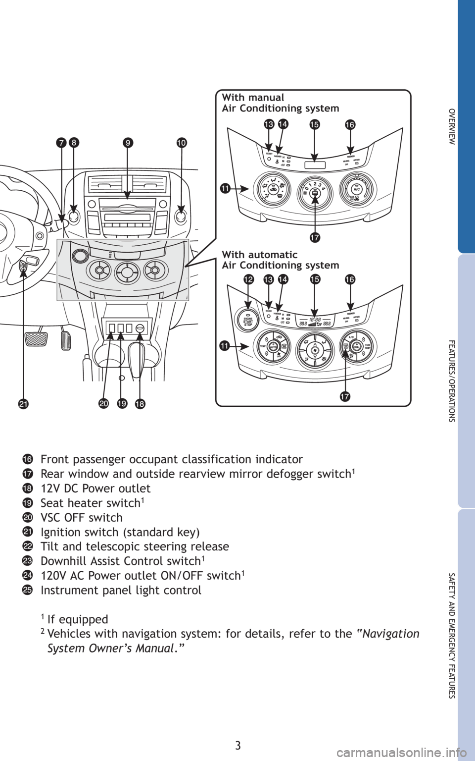 TOYOTA RAV4 2010 XA30 / 3.G Quick Reference Guide