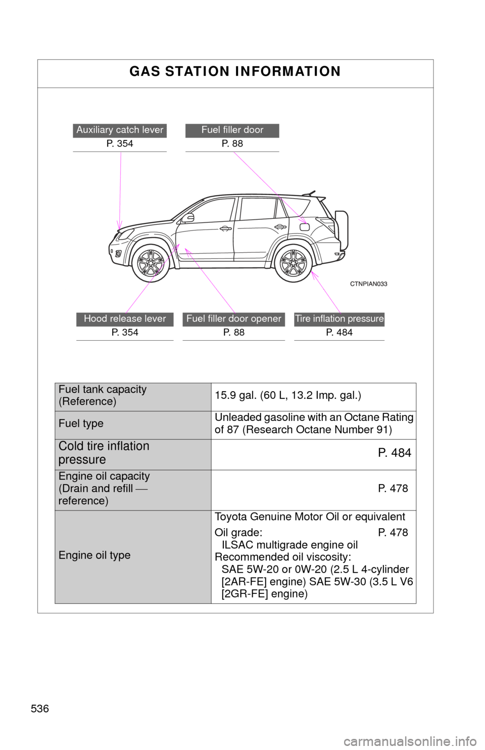 medium resolution of toyota rav4 2011 xa30 3 g owners manual page 536