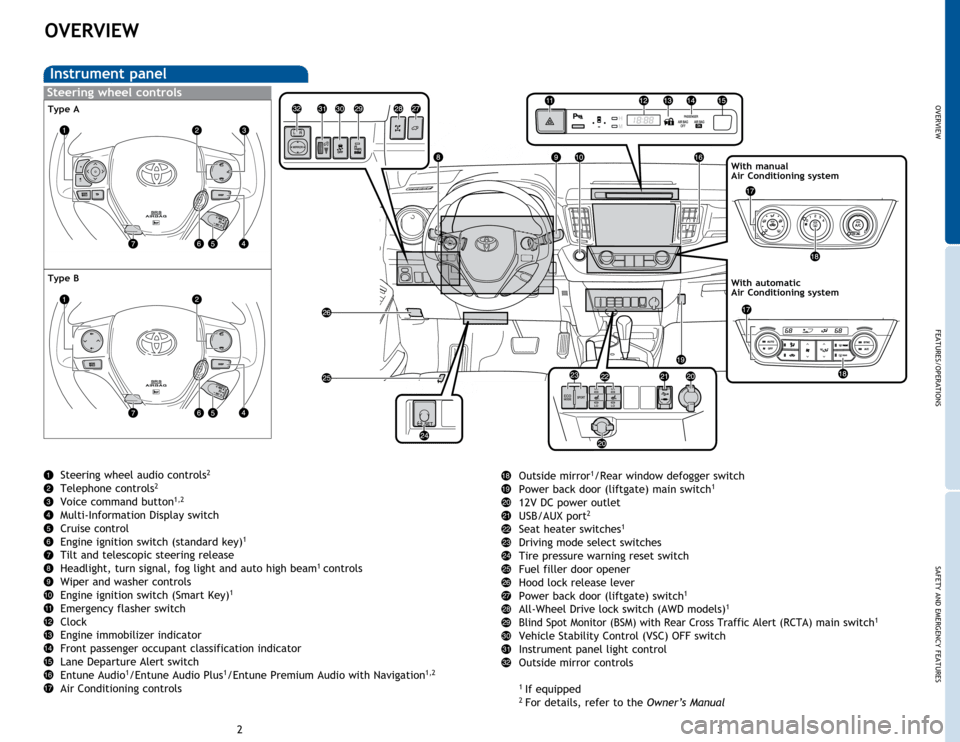 toyota rav4 exhaust system diagram guitar wiring 2 pickup 1 volume tone transfer case diagrams thumbs lose