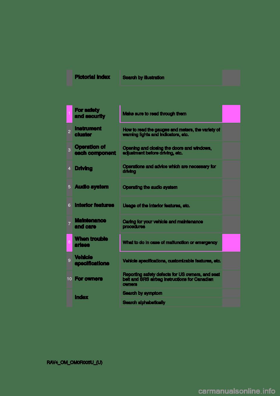 TOYOTA RAV4 2017 XA40 / 4.G Owners Manual
