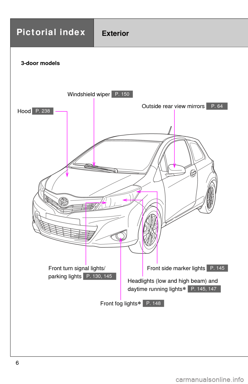 hight resolution of toyota yaris 2013 3 g owners manual page 6