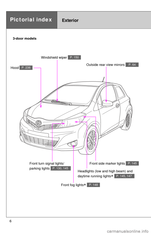 small resolution of toyota yaris 2013 3 g owners manual page 6