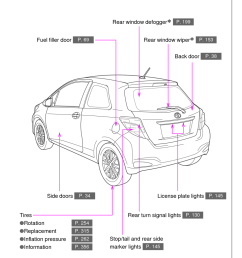 toyota yaris 2013 3 g owners manual page 7 [ 960 x 1484 Pixel ]