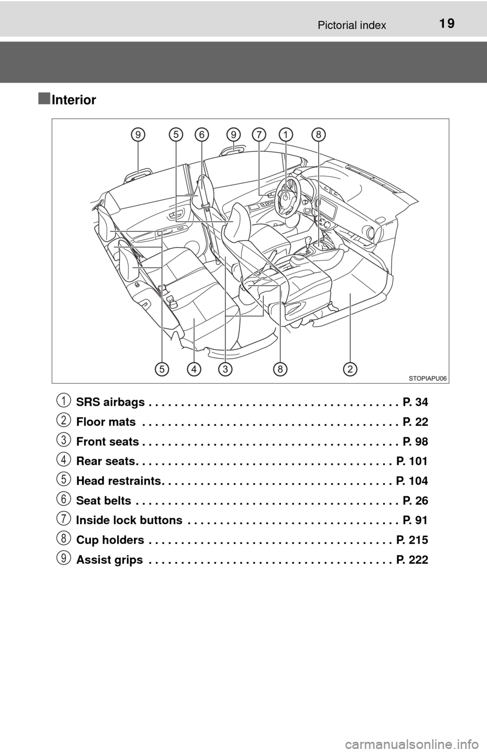 TOYOTA YARIS 2017 3.G User Guide (396 Pages)