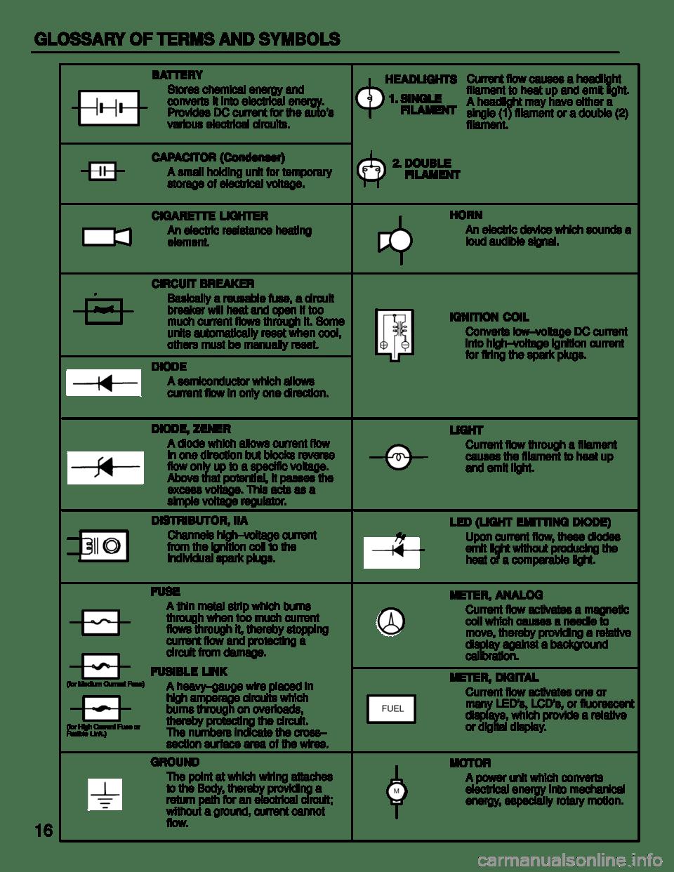medium resolution of g wiring diagrams workshop manual page 16
