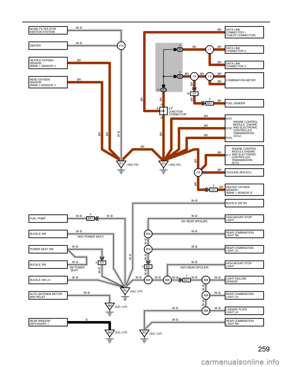 oil filter TOYOTA CAMRY 1994 XV10 / 4.G Wiring Diagrams