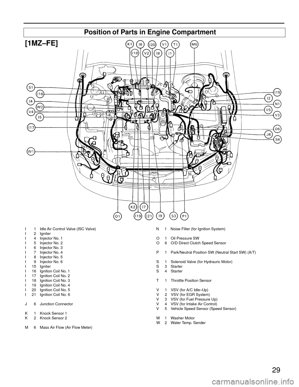 medium resolution of toyotum camry wiring system