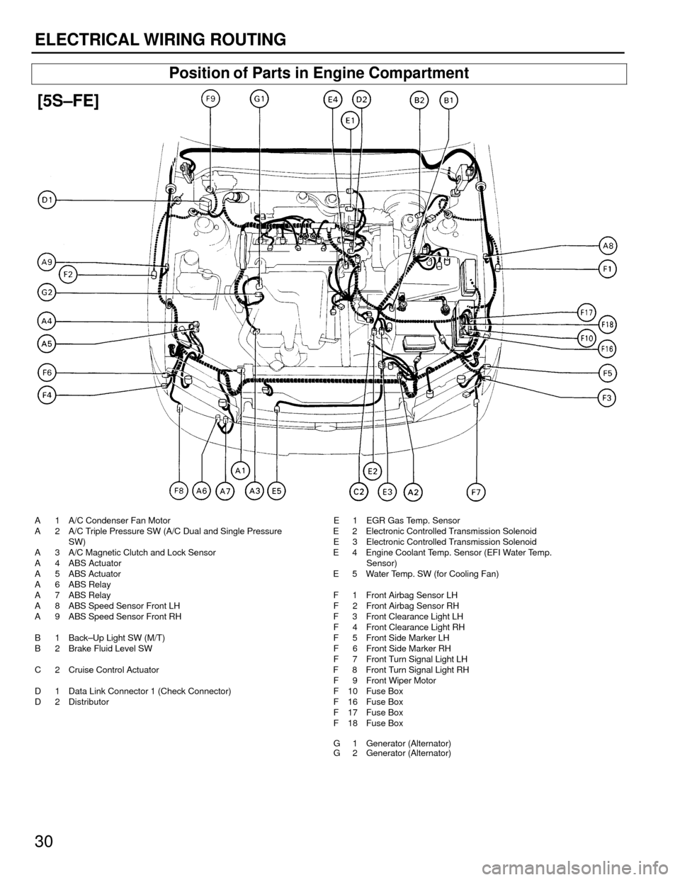 airbag TOYOTA CAMRY 1994 XV10 / 4.G Wiring Diagrams