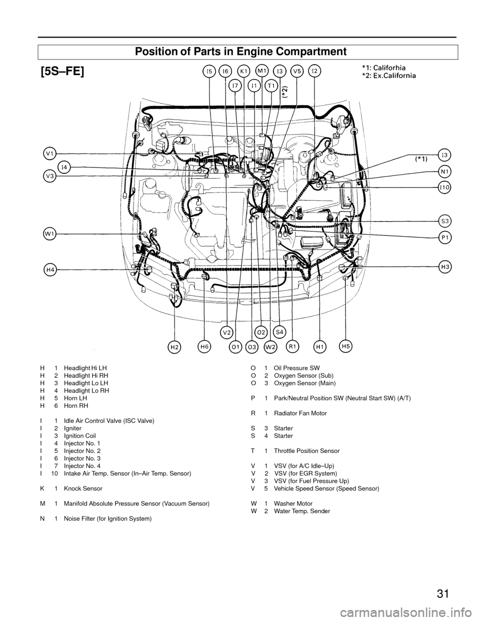 hight resolution of toyota camry 1994 xv10 4 g wiring diagrams workshop manual page 31
