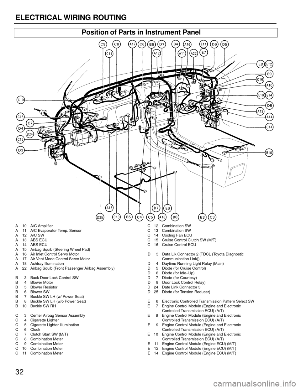 TOYOTA CAMRY 1994 XV10 / 4.G Wiring Diagrams Workshop Manual