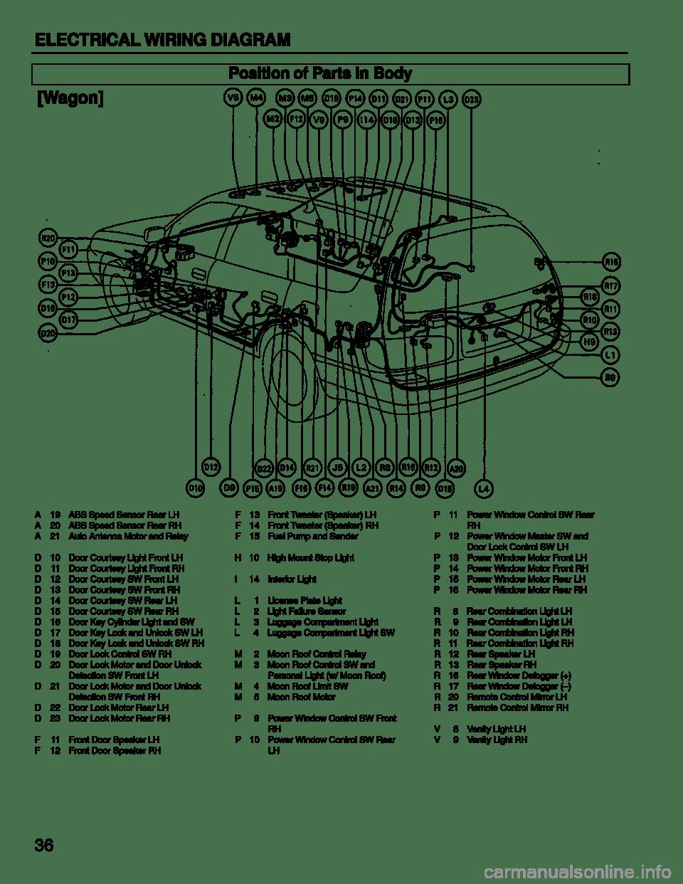 1994 toyota camry power door lock diagram