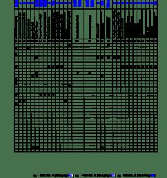 g wiring diagrams workshop manual page 59 [ 960 x 1242 Pixel ]