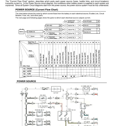 toyota camry 1994 xv10 4 g wiring diagrams workshop manual page 8 [ 960 x 1242 Pixel ]