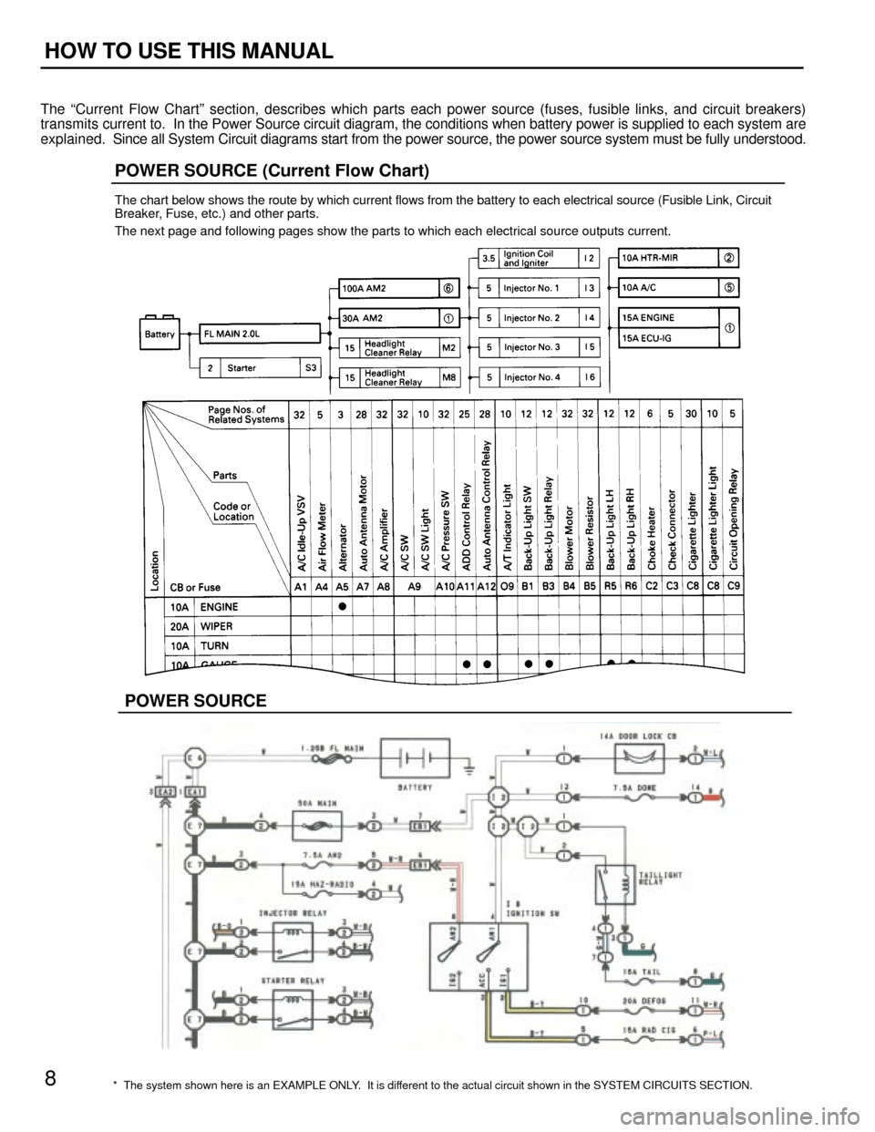 hight resolution of toyota camry 1994 xv10 4 g wiring diagrams workshop manual page 8