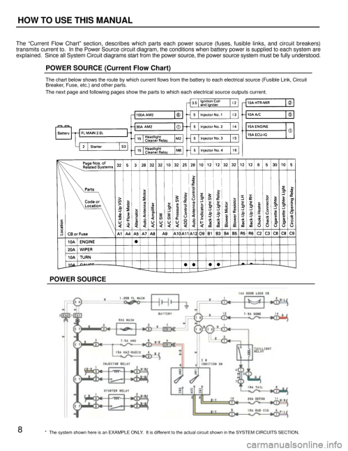 small resolution of toyota camry 1994 xv10 4 g wiring diagrams workshop manual page 8