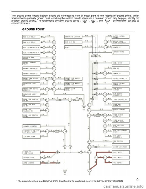 small resolution of g wiring diagrams workshop manual page 9