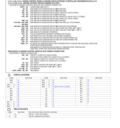 toyota camry 1994 xv10 4 g wiring diagrams workshop manual page 94 [ 960 x 1242 Pixel ]