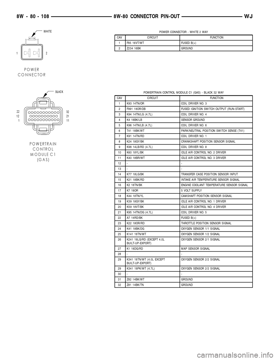 Search Results 1999 Ford F250 Front Axle Diagram Pdf
