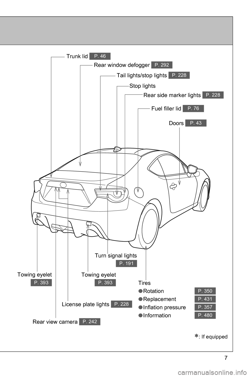 SUBARU BRZ 2017 1.G Owners Manual