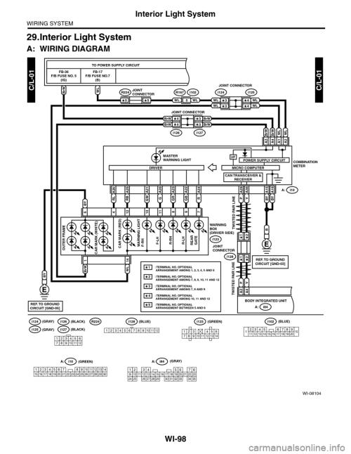 small resolution of subaru interior light diagram