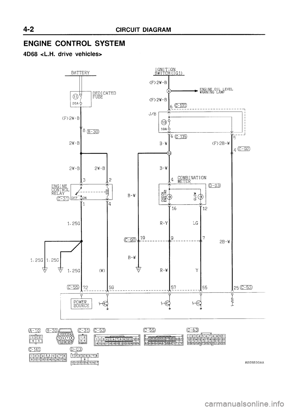 medium resolution of g electrical wiring diagram workshop manual