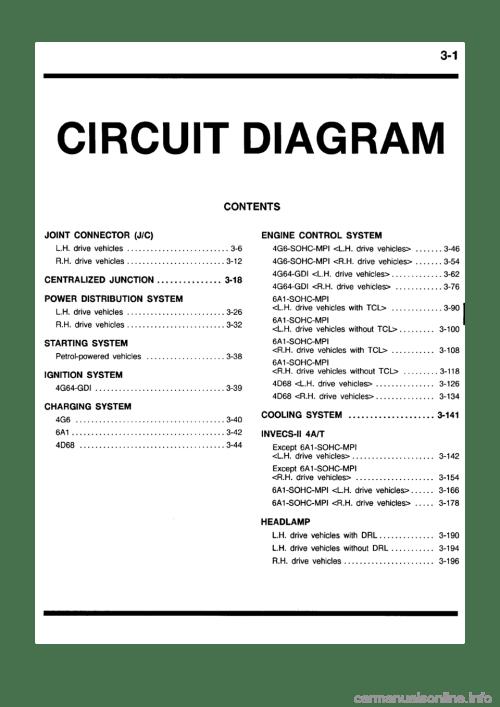 small resolution of mitsubishi galant 1999 8 g electrical wiring diagram workshop manual