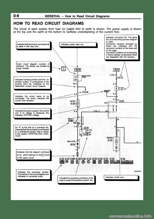small resolution of mitsubishi 4g64 wiring diagram