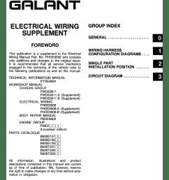 mitsubishi galant wiring diagram [ 960 x 1358 Pixel ]