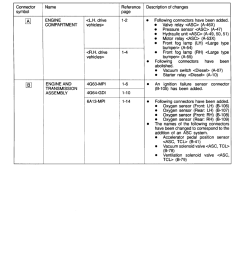 g electrical wiring diagram workshop manual [ 960 x 1358 Pixel ]