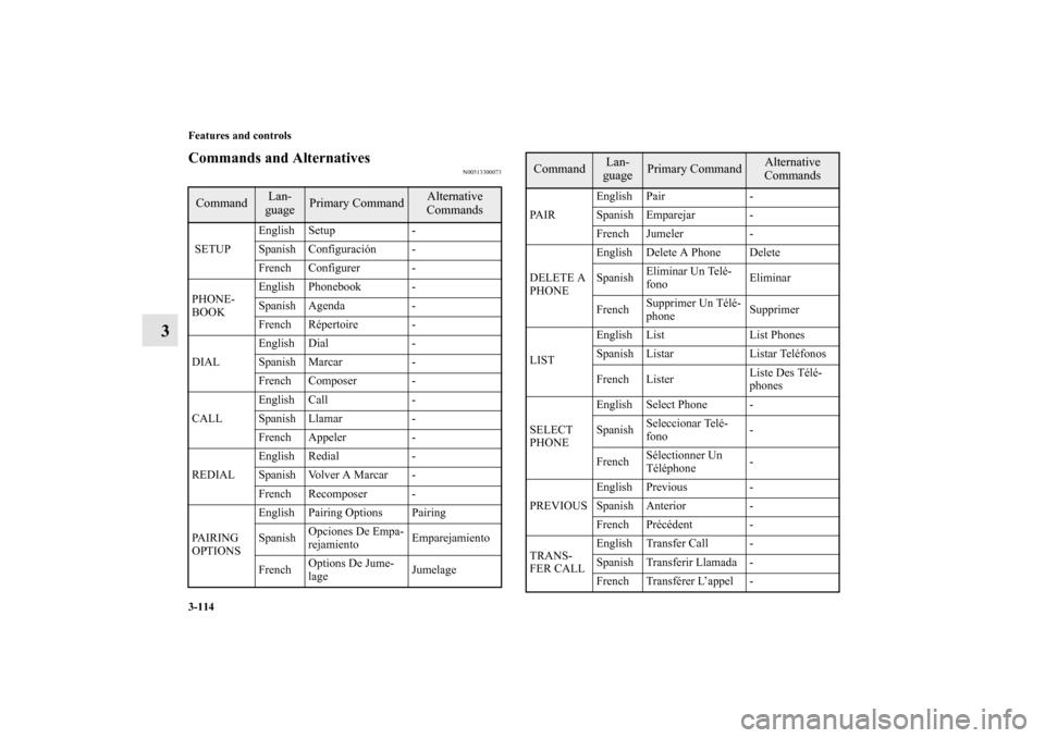MITSUBISHI GALANT 2012 9.G Owners Manual