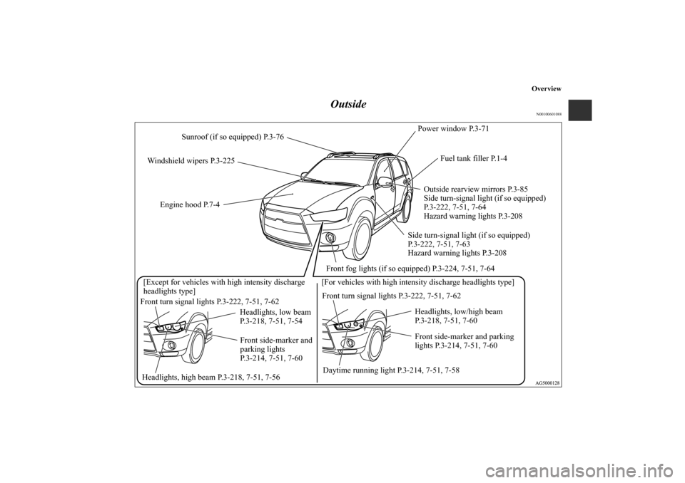 MITSUBISHI OUTLANDER 2010 2.G Owners Manual