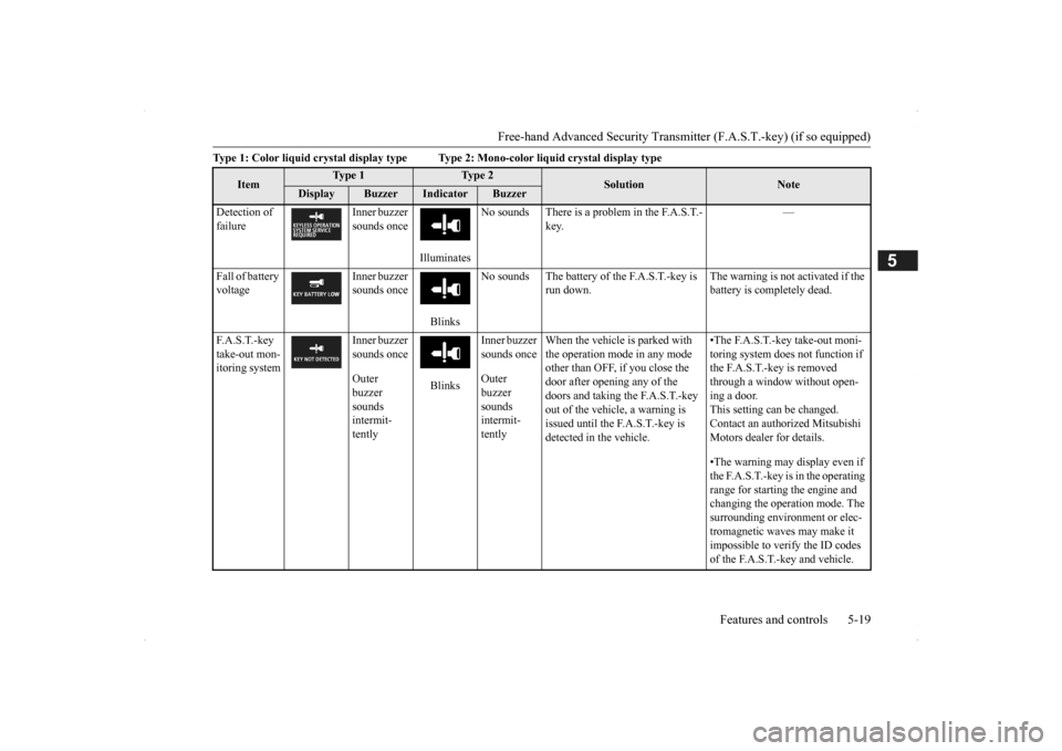 MITSUBISHI OUTLANDER 2014 3.G Owners Manual (451 Pages)