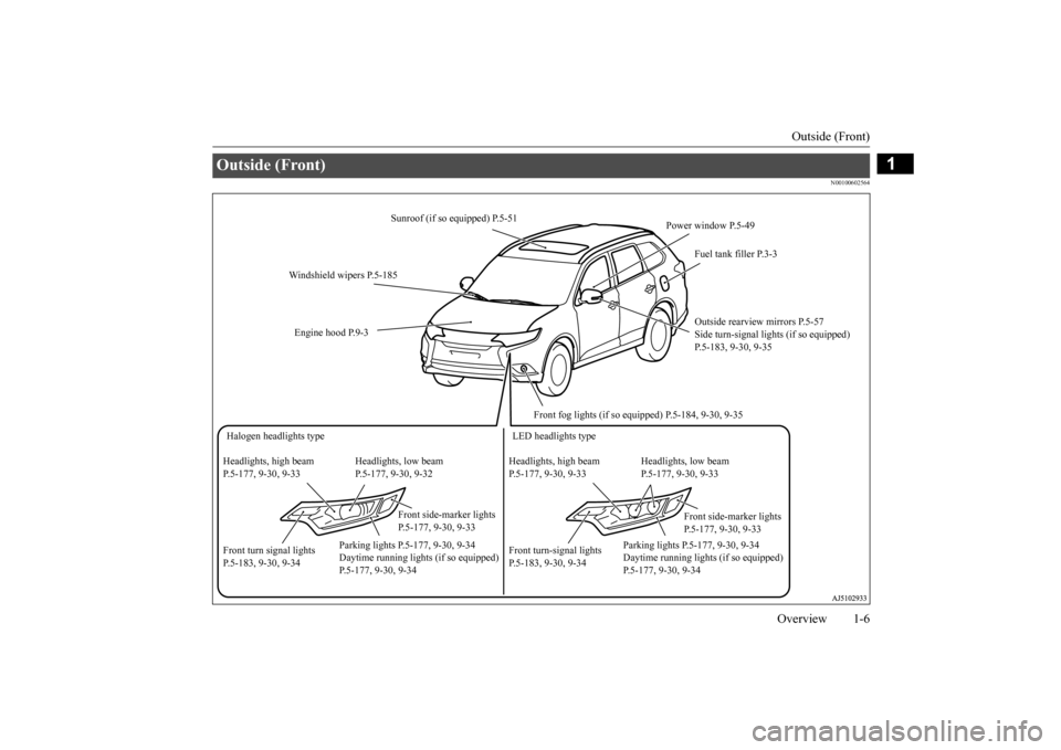 MITSUBISHI OUTLANDER 2016 3.G Owners Manual
