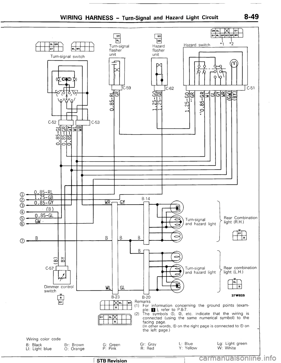 MITSUBISHI MONTERO 1987 1.G Repair Manual (284 Pages)