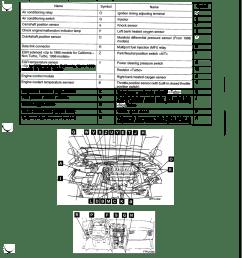 mitsubishi 3000gt 1994 2 g workshop manual [ 960 x 1242 Pixel ]