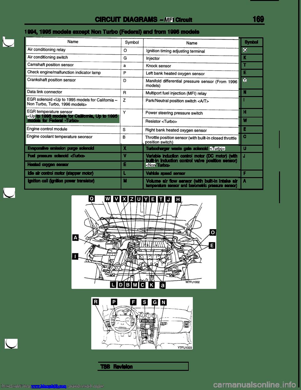 hight resolution of mitsubishi 3000gt 1994 2 g workshop manual