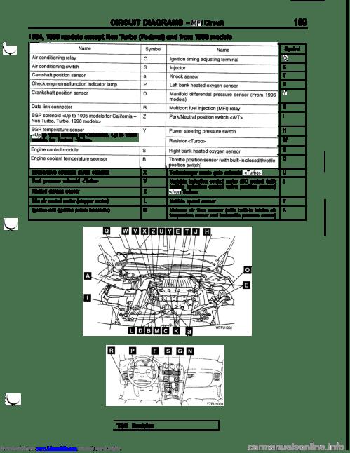 small resolution of mitsubishi 3000gt 1994 2 g workshop manual