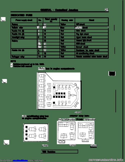 small resolution of mitsubishi vr4 engine wiring diagram