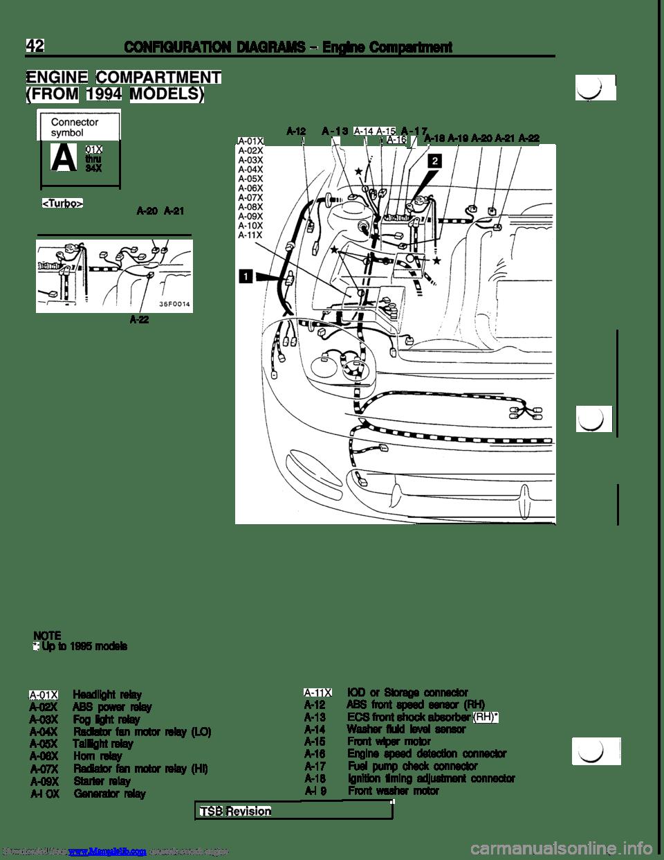 hight resolution of 3000gt brake diagram