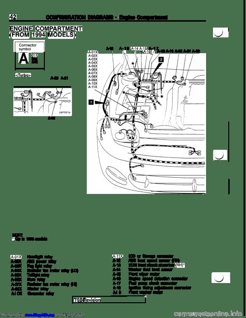 small resolution of 3000gt brake diagram
