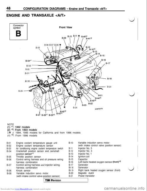 small resolution of mitsubishi 3000gt ignition wiring diagram